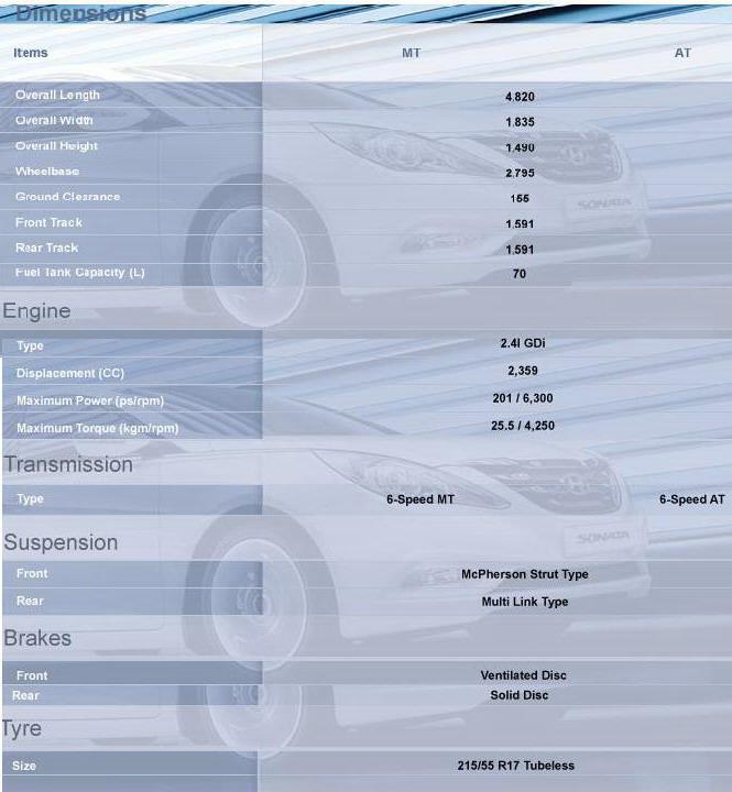 New Hyundai Sonata Specifications