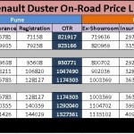 Duster_On_Road_Price_Pune_Bangalore