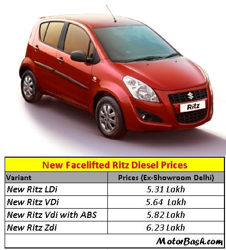 New-Ritz-Prices