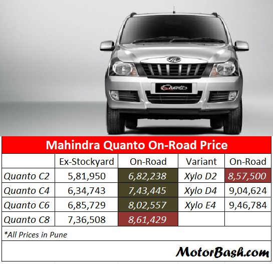 mahindra quanto on road prices comparison with xylo. Black Bedroom Furniture Sets. Home Design Ideas