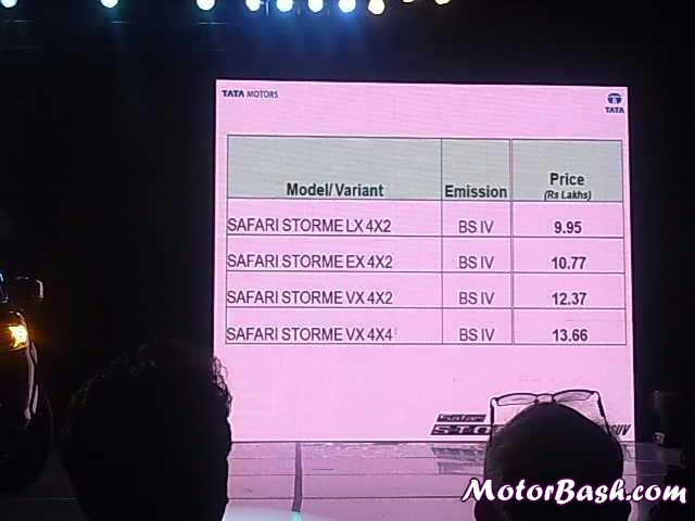 Tata_Safari__Storme_Prices