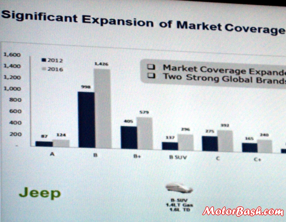 JEEP-B-Segment-SUV-India