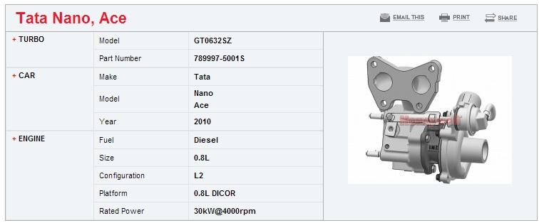 Tata-Nano-Diesel-Specs