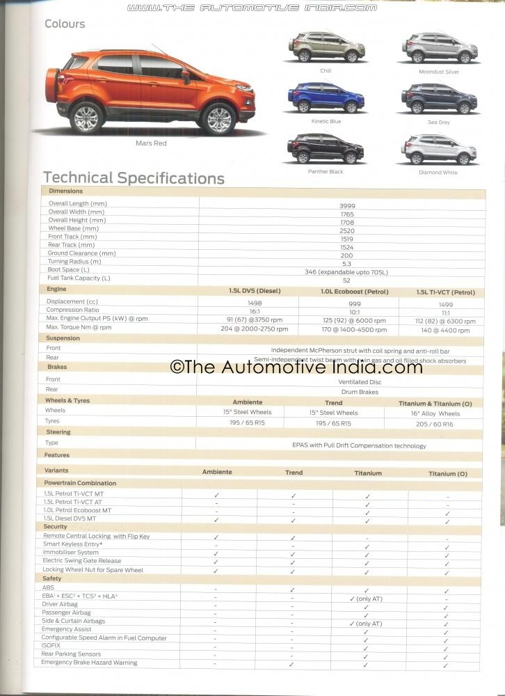 ford ecosport brochure revealed specs official details out. Black Bedroom Furniture Sets. Home Design Ideas