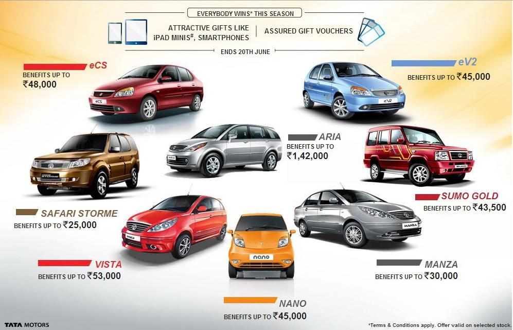 Tata-Cars-Offers