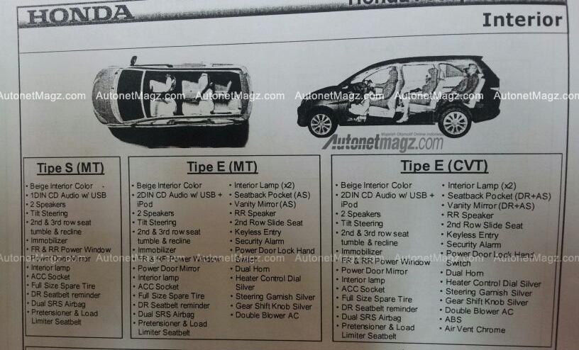 Honda-Brio-MPV-Variants-and-Features