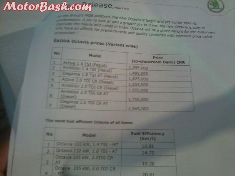 New-Skoda-Octavia-Launch-Pics-Price (4)