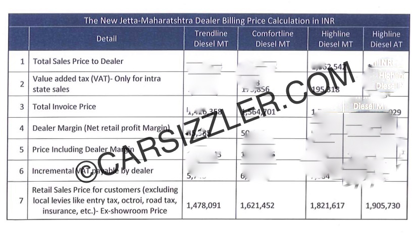 VW-Jetta-Facelift-Prices-leaked