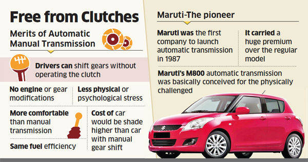 Maruti-Celerio-to-come-with-Clutchless-gear-shifter