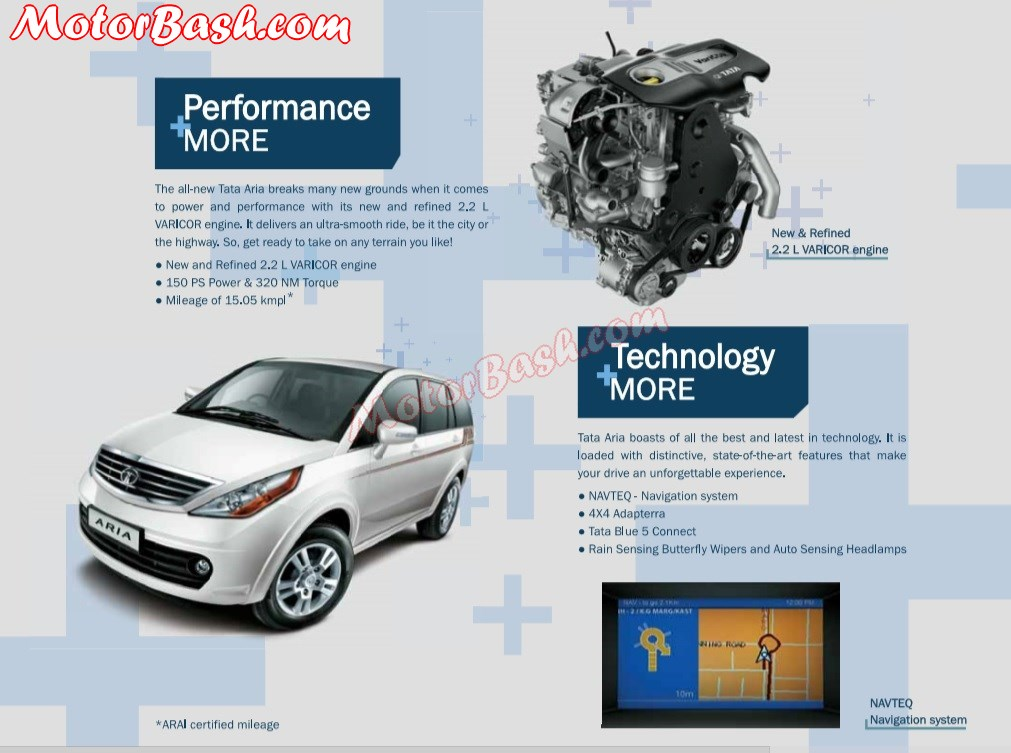New02014-Tata-Aria-Launch-features (1)