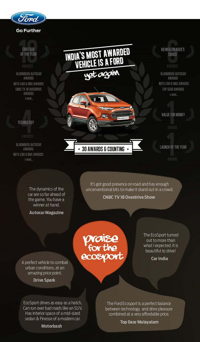 EcoSport-Review-Awards-Quotes