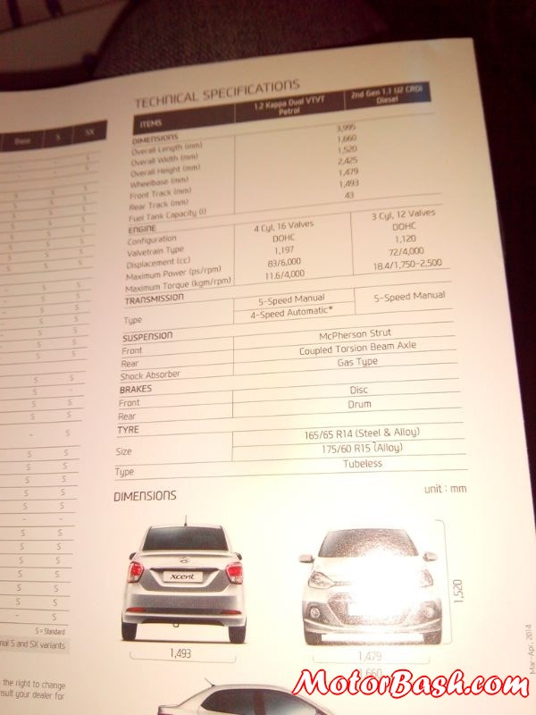Hyundai-Xcent-Brochure-Variant-wise-features (2)