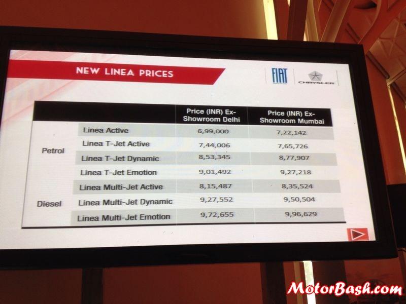 New-Linea-price-mumbai-delhi