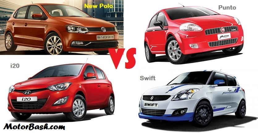 Polo-vs-swift-vs-punto-vs-i20