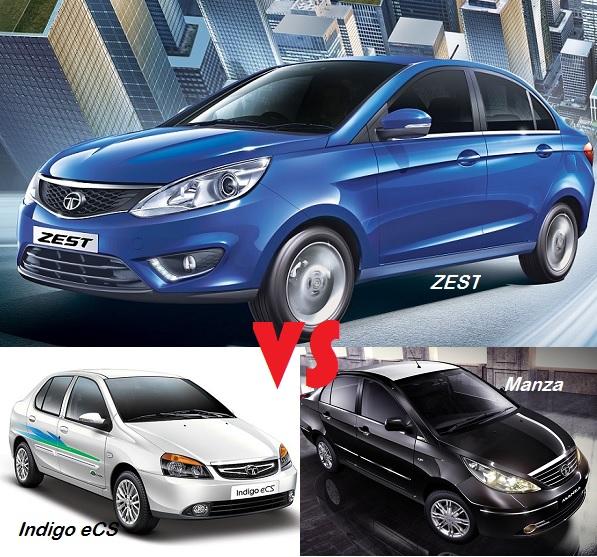 ZEST vs Manza vs Indigo: Price & Spec COMPARO
