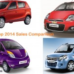 Sep 2014: Entry Level A & B Segment Hatchback Sales Comparison Report