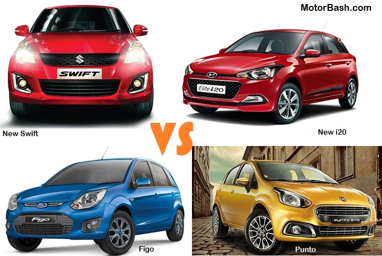 Swift-vs-punto-figo-i20