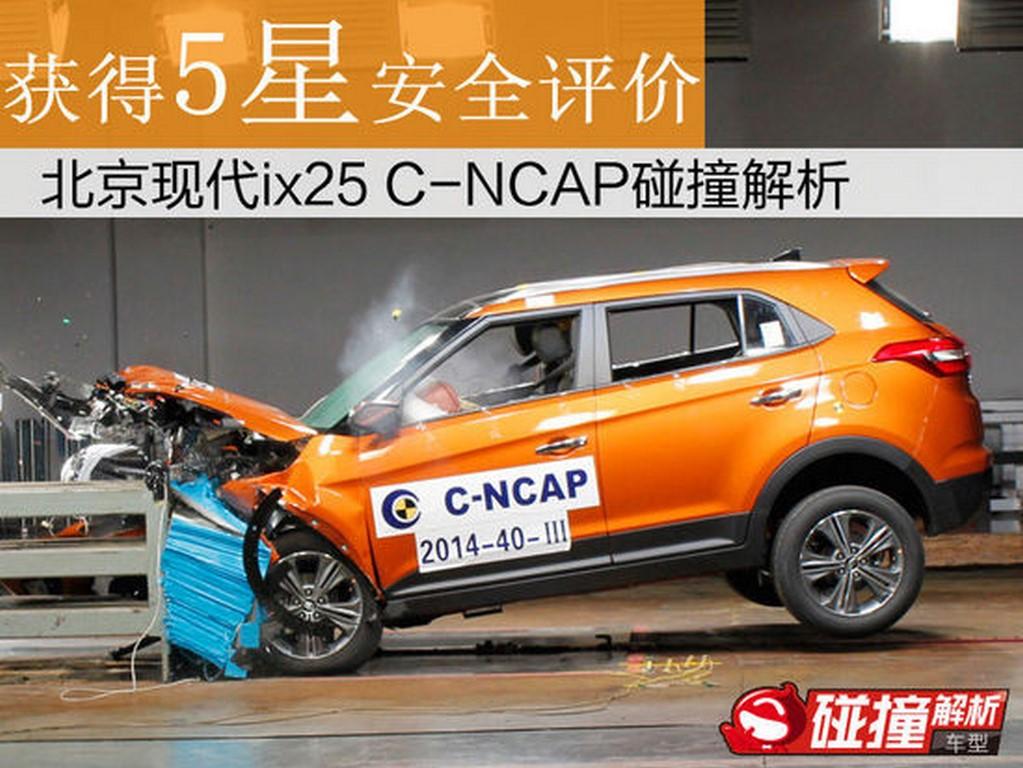 Hyundai ix 25 Crash Test 1