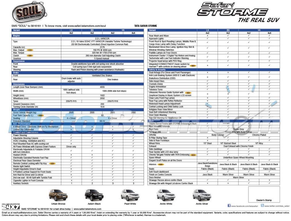 Tata Safari Strome facelift brochure 2