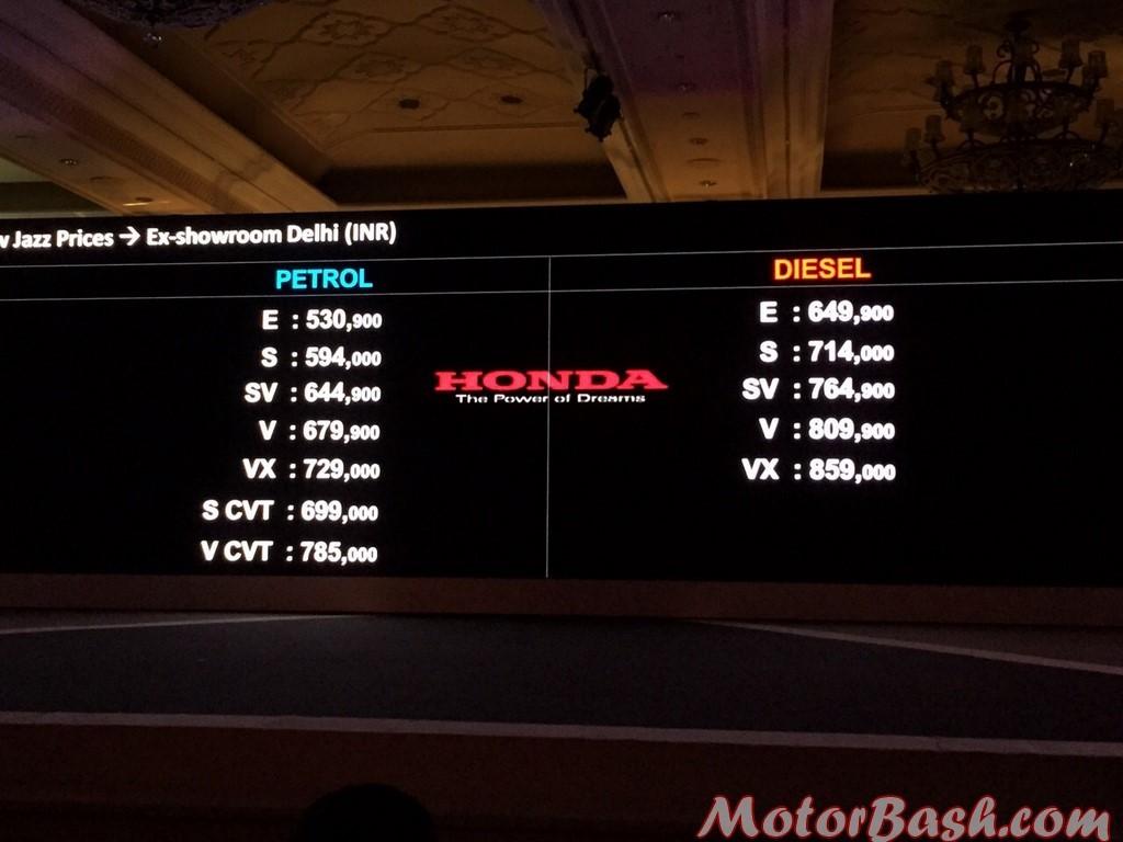 Honda Jazz prices