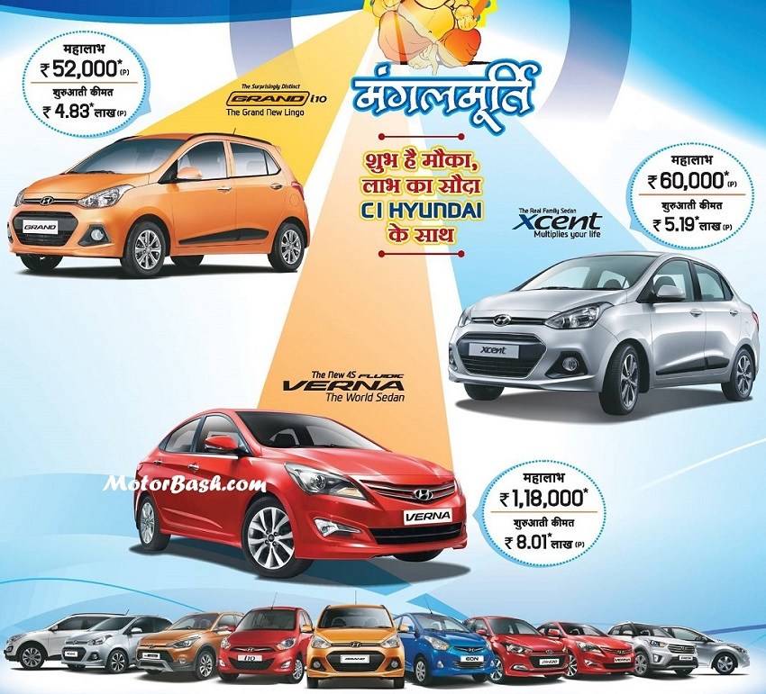 Hyundai-Car-Verna-Discounts
