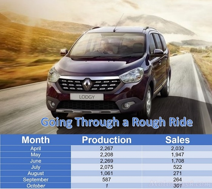Renault-Lodgy-Sales-Production