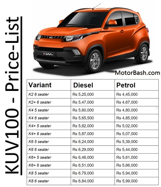 Off road cars price list in india 16