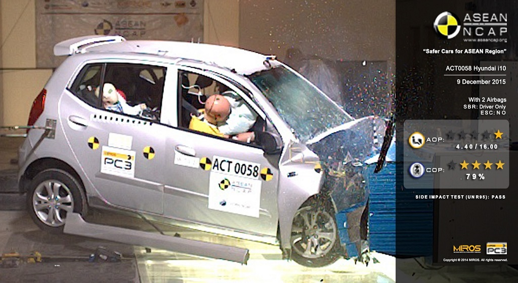 Hyundai i10 Crash Test Pic