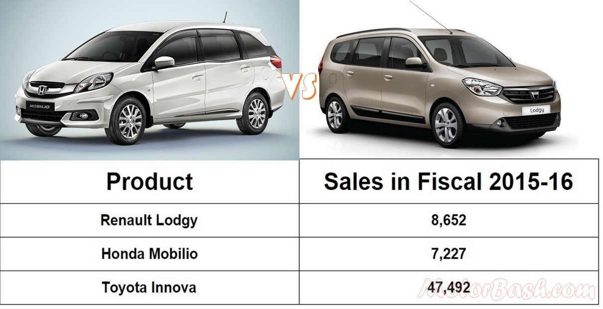 Mobilio Lodgy MPV Sales