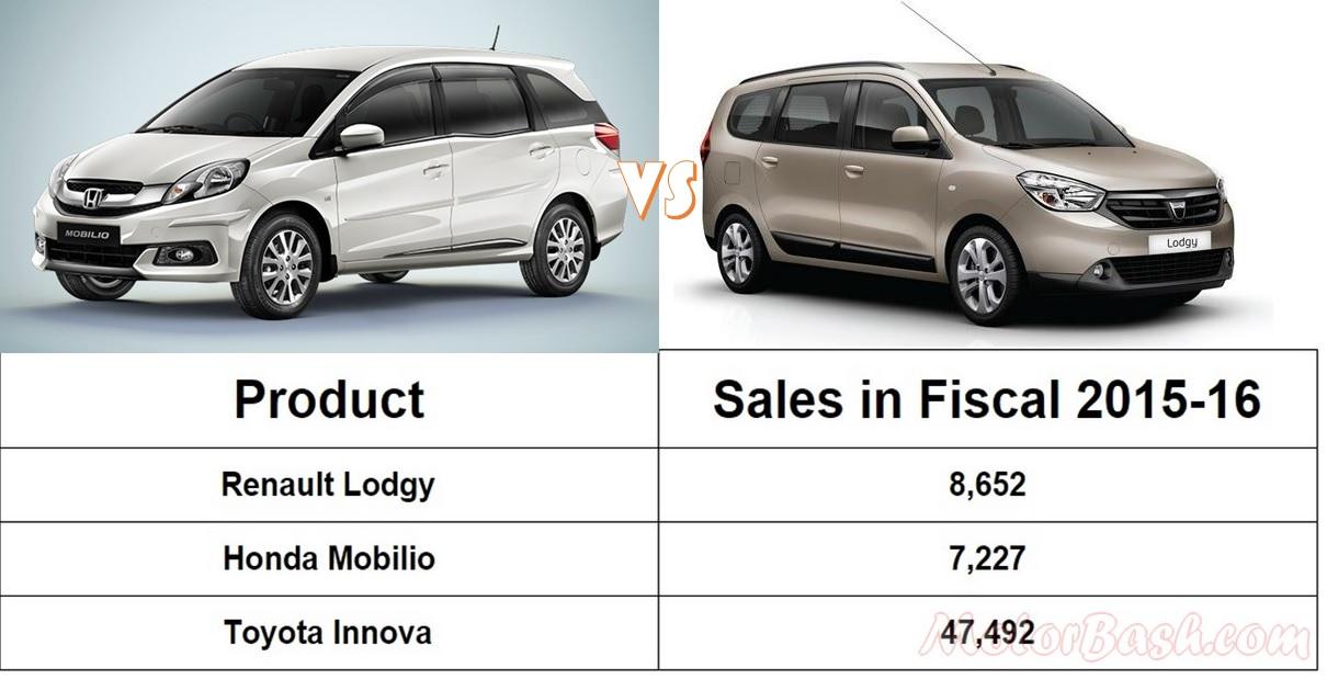 Mobilio Lodgy MPV Sales