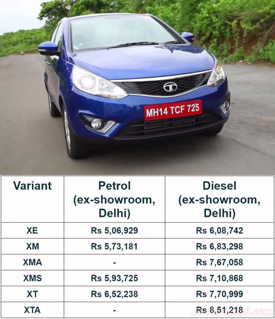 Tata Zest Prices
