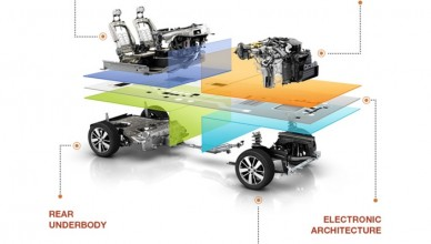 Renault Nissan CMF platform explanation