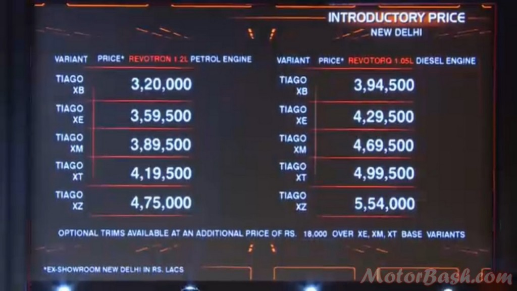 Tata Tiago Price & variants