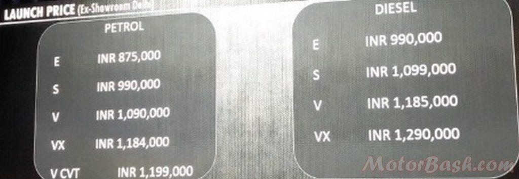 Honda BR-V pricing