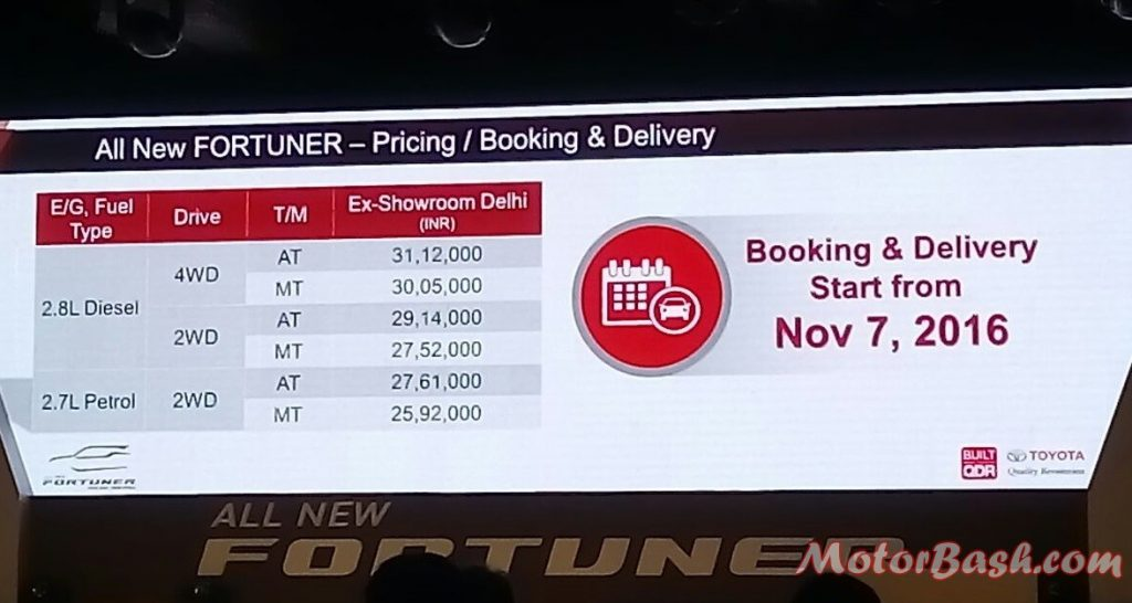 2017-toyota-fortuner-price-variants
