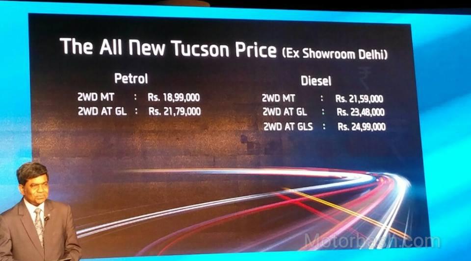 hyundai-tucson-prices