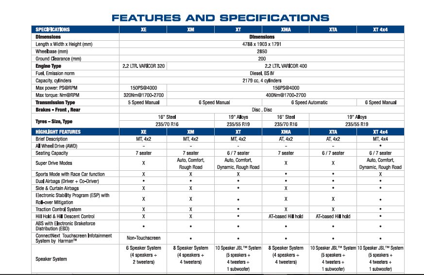 tata-hexa-specs-features-1