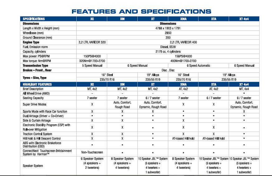 tata-hexa-specs-features-1