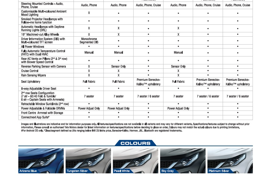 tata-hexa-specs-features-2