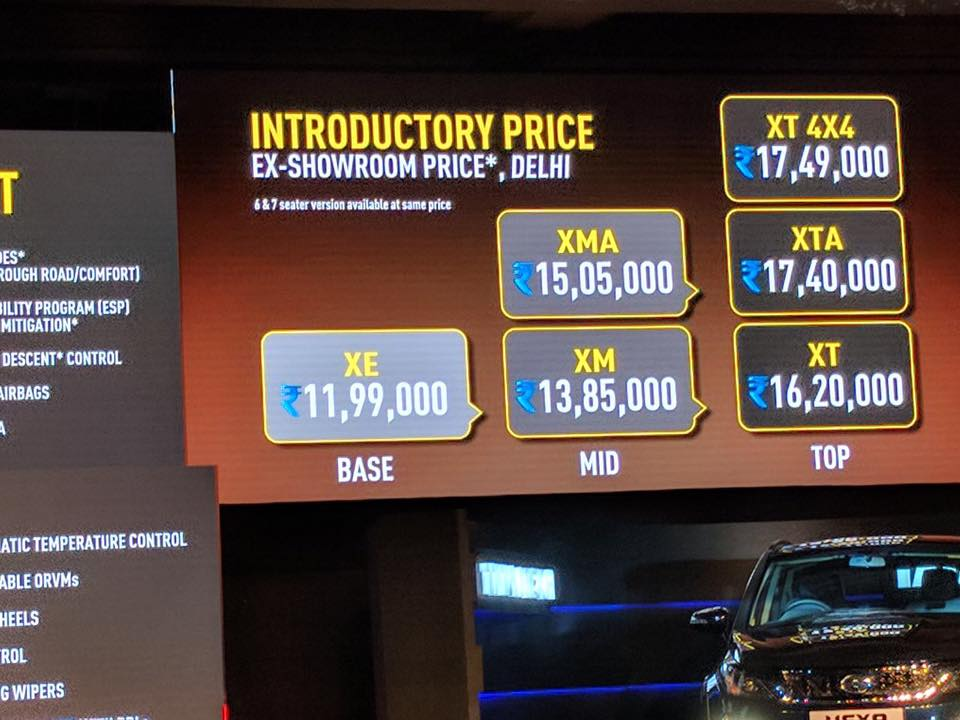 Hexa Prices